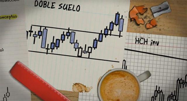 Consultorio de análisis técnico: Banco Santander, Grifols, DIA y cinco valores más bajo la lupa