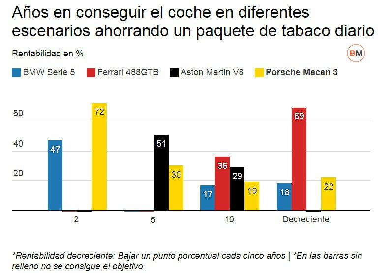Opciones Binarias Mexico - Advertencias para Mexico en la Estafa de Opciones Binarias