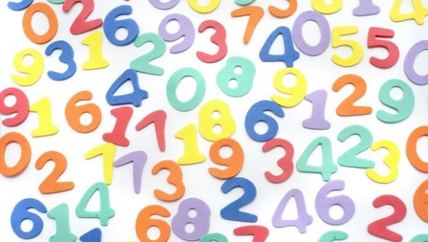 numeros numbers