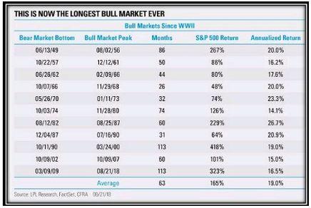 Wall Street cierra ligeramente en alza